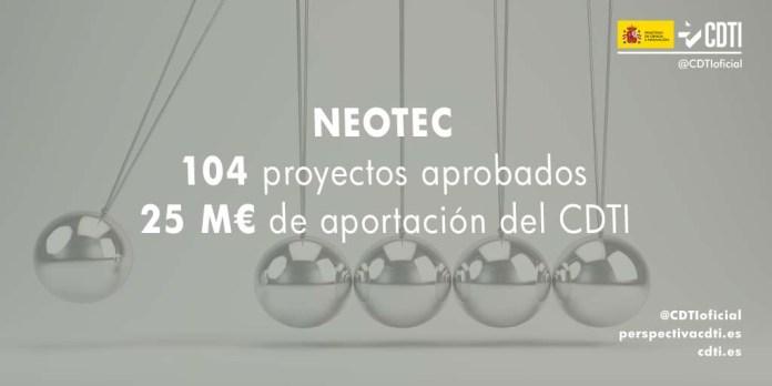 104 pymes españolas innovadoras reciben 25 M€ del programa NEOTEC del CDTI para desarrollar productos o servicios de base tecnológica